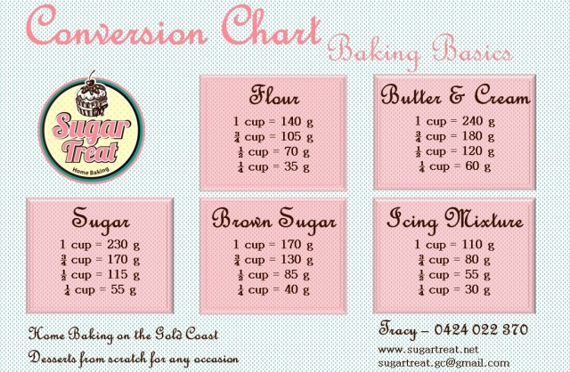 Conversion Chart Baking Basics Sugar Treat Home Baking On The